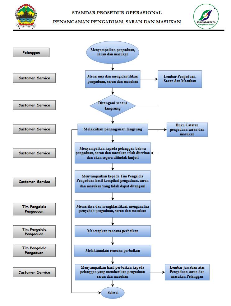 drawit-diagram11